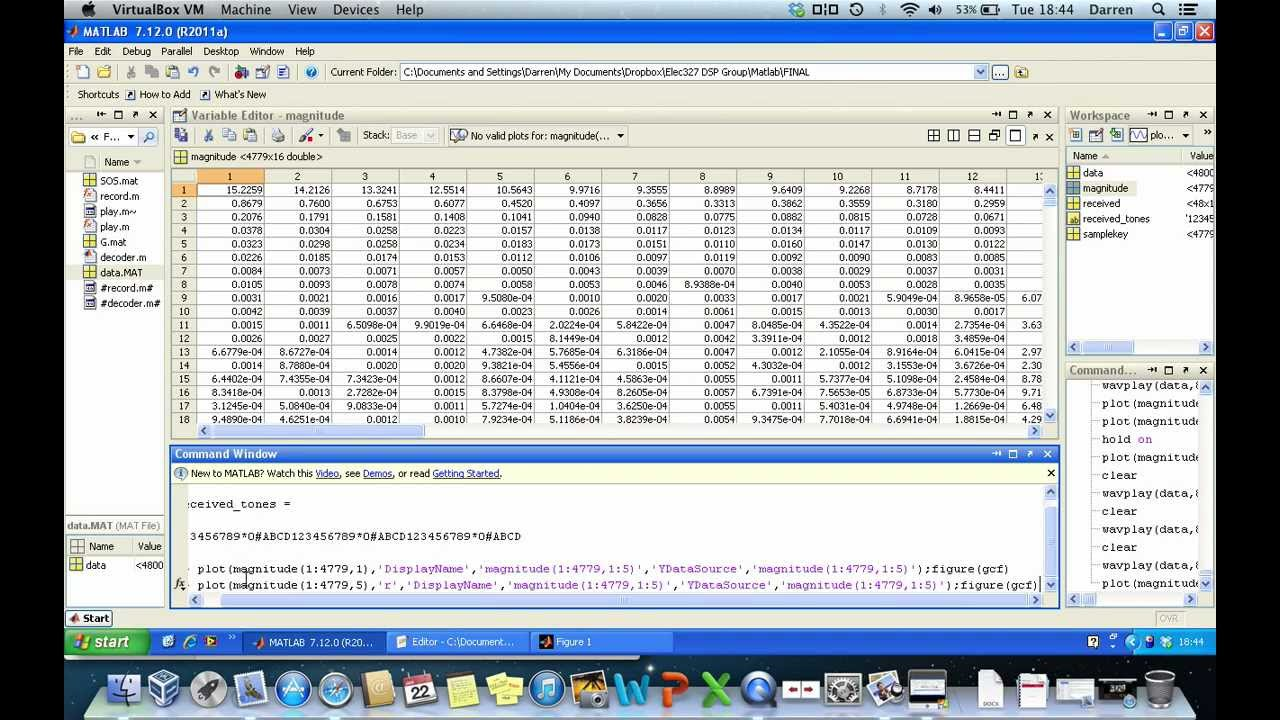 Dual Tone Multi Frequency Detection Dtmf Within Matlab Software Generator Decoder