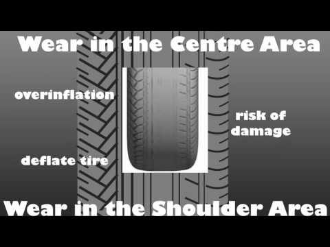 Tire Wear Patterns: Common Problems