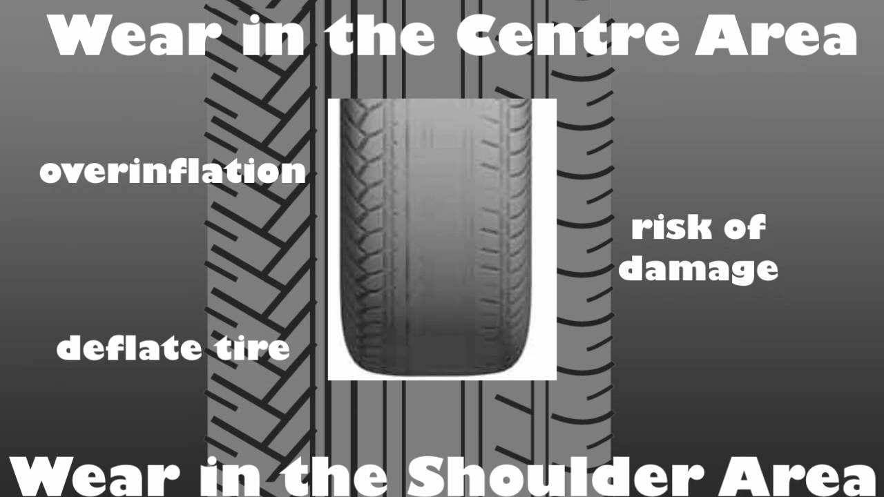 Tire Wear Patterns >> Tire Wear Patterns: Common Problems - YouTube