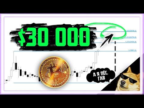 ЧТО БУДЕТ С БИТКОИНОМ В БЛИЖАЙШЕЕ ВРЕМЯ |  Прогноз Крипто Новости | Bitcoin BTC заработать 2020 ETH