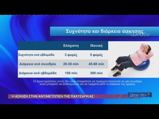 <span class='as_h2'><a href='https://webtv.eklogika.gr/epistimi-kai-athlisi-23-2-20-ert' target='_blank' title='Επιστήμη και Άθληση | 23/2/20 | ΕΡΤ'>Επιστήμη και Άθληση | 23/2/20 | ΕΡΤ</a></span>
