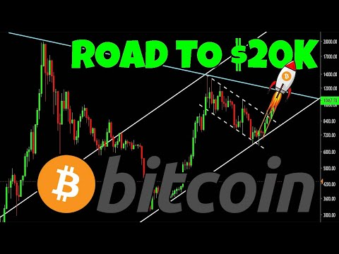 BITCOINS ROAD TO $20,000 - KEY RESISTANCE EXPOSED!!!