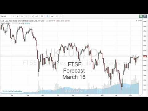 FTSE 100 Technical Analysis for March 18 2016 by FXEmpire.com