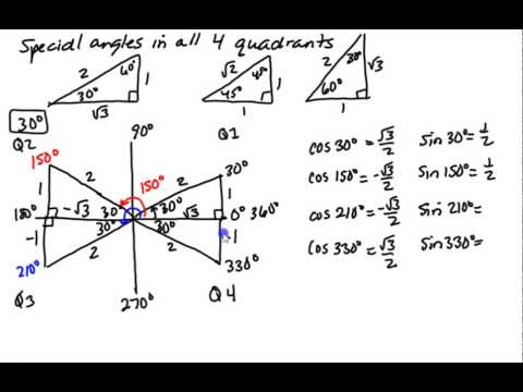 Trig Values of Special Angles in All 4 Quadrants (degrees
