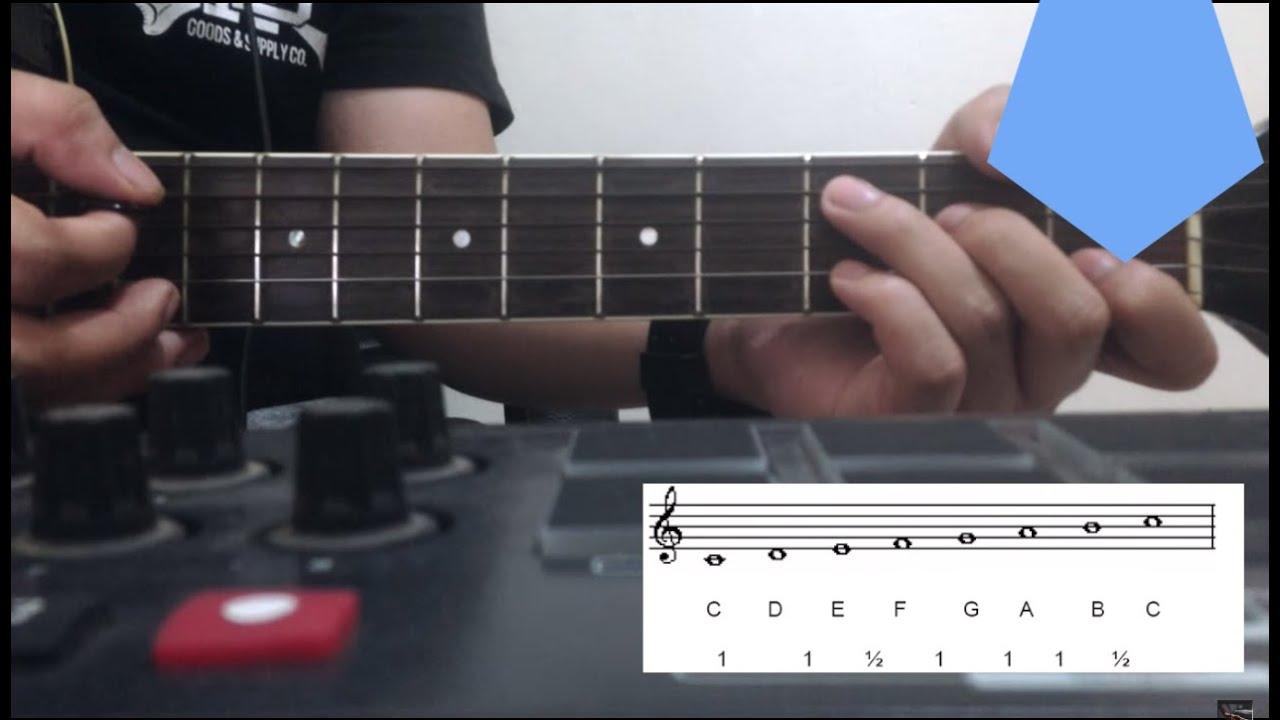 1 Cara Cepat Dan Mudah Bermain Gitar Untuk Pemula Major Bljar