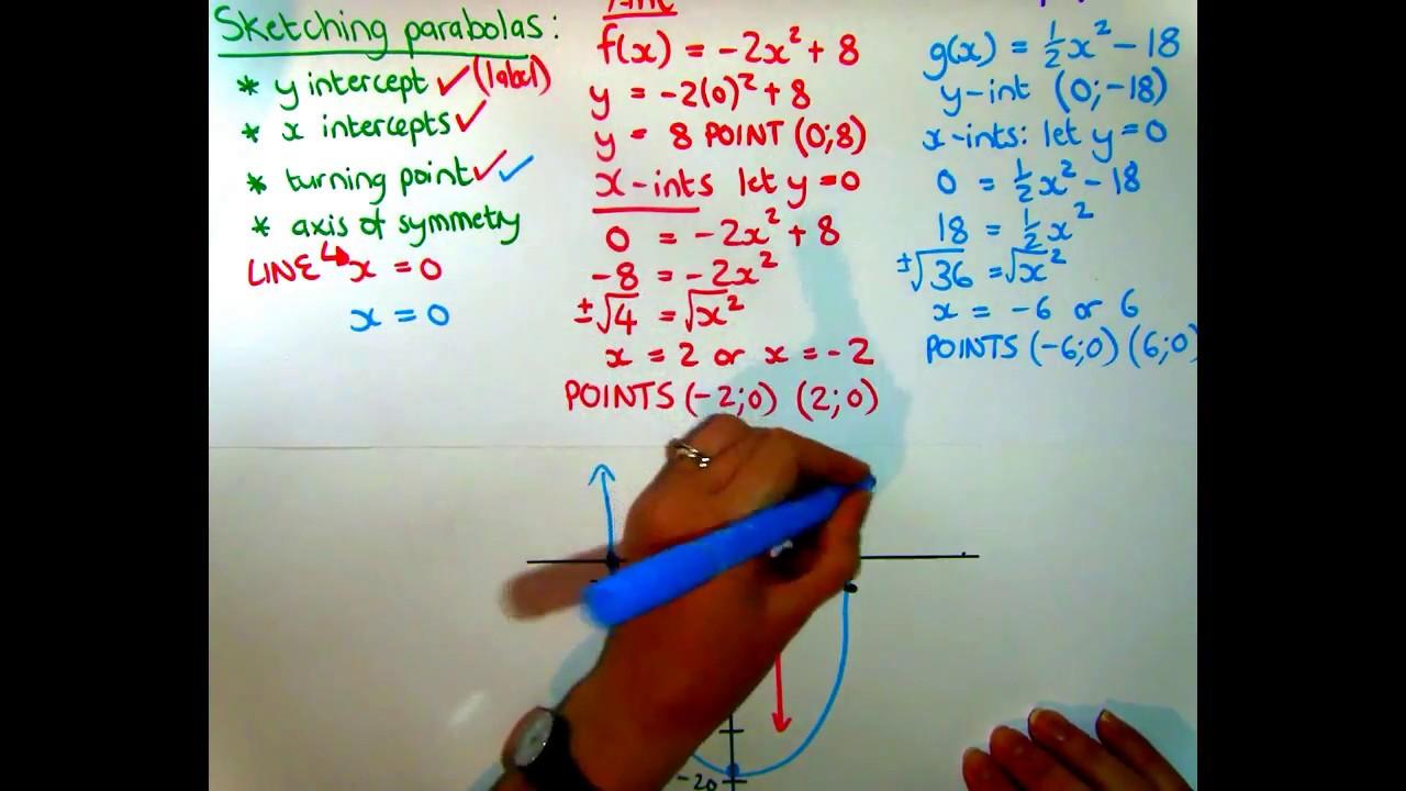 hight resolution of Grade 10 Functions - Quadratic (Parabola) - YouTube