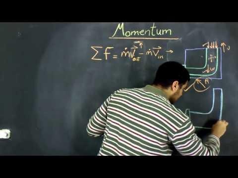 ميكانيكا الموائع Lec 10 - تحليل كمية الحركة - Momentum Analysis
