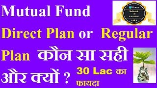 MUTUAL FUND DIRECT VS REGULAR HINDI    HOW TO INVEST IN DIRECT MUTUAL FUND Groww Fair Play Awards