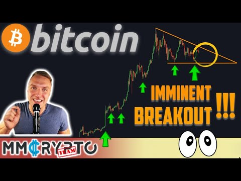 PROOF: BITCOIN TRIANGLE BREAKOUT To The UPSIDE!!?