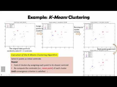Partition Based Clustering 02 - K Means Clustering Method