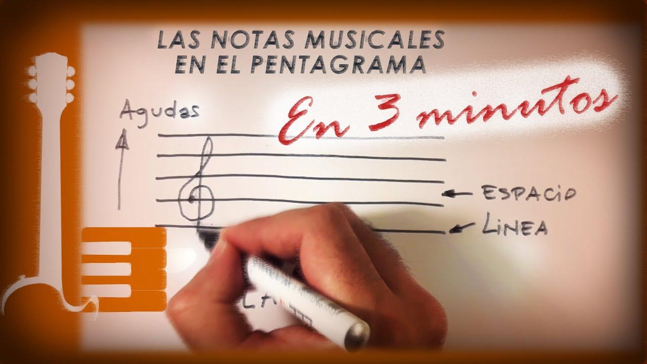 Las notas musicales en el pentagrama | Aprende Teoría Musical en 3 minutos