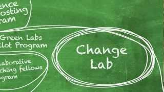 The Change Lab