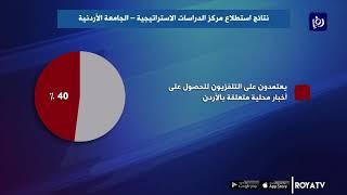 رؤيا تتصدر قائمة القنوات الأكثر مشاهدة بين الأردنيين (17-12-2019)