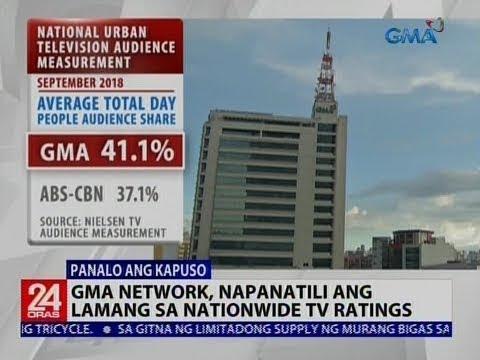 GMA Network, napanatili ang lamang sa nationwide tv ratings