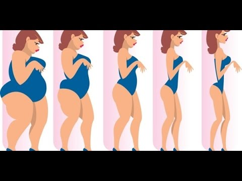 Natural Ways Of Losing Belly Fat
