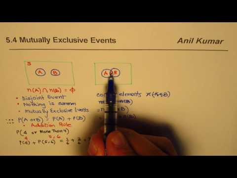 Concepts Of Mutually Exclusive Events And Probability