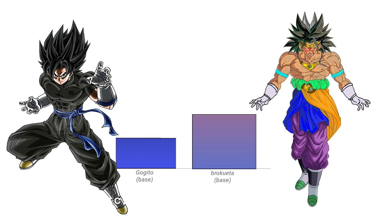 Omni god gogito vs brokueta ssj2 ui omni god power levels |omni angel power level warrior
