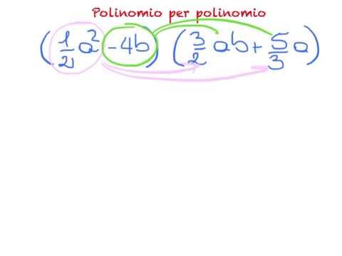 Prodotto di polinomi