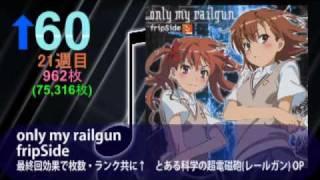 アニメ・ゲーム・特撮・声優CD売上オリコン10.04.05付 thumbnail