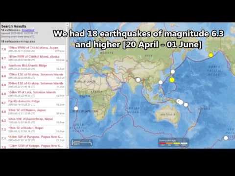 Solar Sector Boundary Crossings & Earthquakes   20 April -  01 June 2015