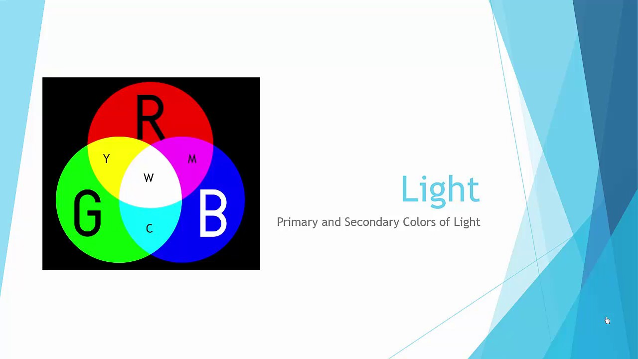 Optics What Are The Primary And Secondary Color Of Light Youtube