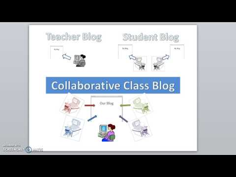 Edublog for collaborative class blog