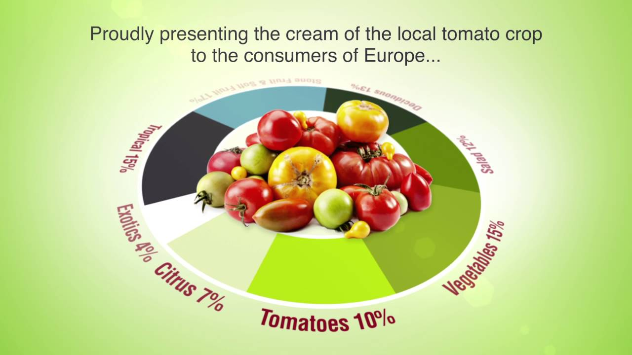 THE GROUP / TOTAL PRODUCE / FRESH FRUIT SUPPLIERS