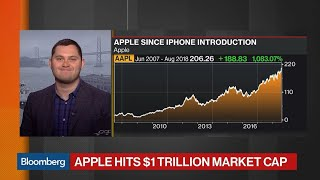 Gambar cover Apple Becomes First U.S. Company With $1 Trillion Market Value