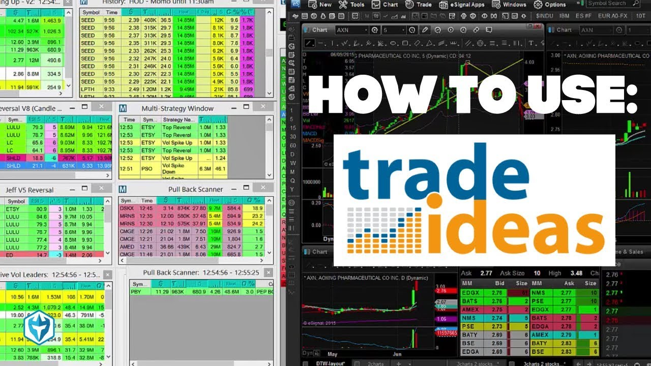 Trade Ideas Stock Scanner Review 2019 - Warrior Trading