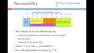 Groundwater, Permeability and Seepage - Part 1