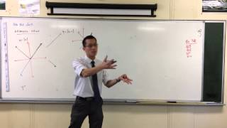 Absolute Value Graphs (1 of 2: Understanding Shifts)