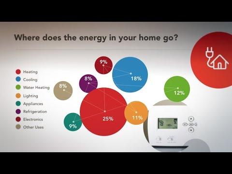 Energy Efficiency Video Webinar