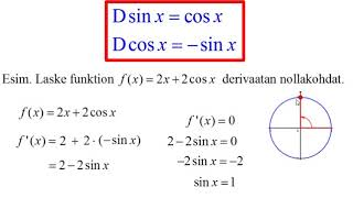 Sini- ja kosinifunktion derivaatta