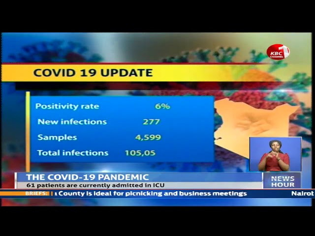 Kenya's Covid19 infection rate increases as 277 more people test positive