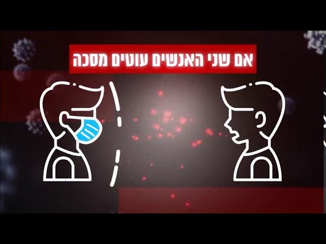 פינת הפרסומות של גולן נוחיאן 11.10.20