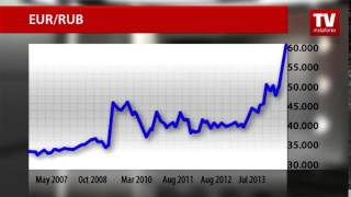 Currency crisis in Russia. When will ruble stop falling?