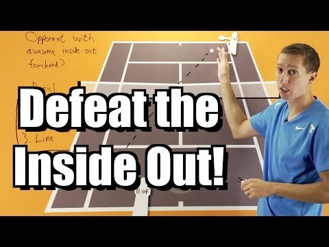 Success vs Inside Out Master - Singles Strategy Lesson - Tennis Instruction
