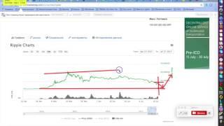 Криптовалюта Недооцененность Litecoin Перспективы Ripple