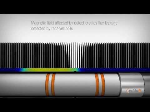 MFL Technology — Magnetic Flux Leakage Probe
