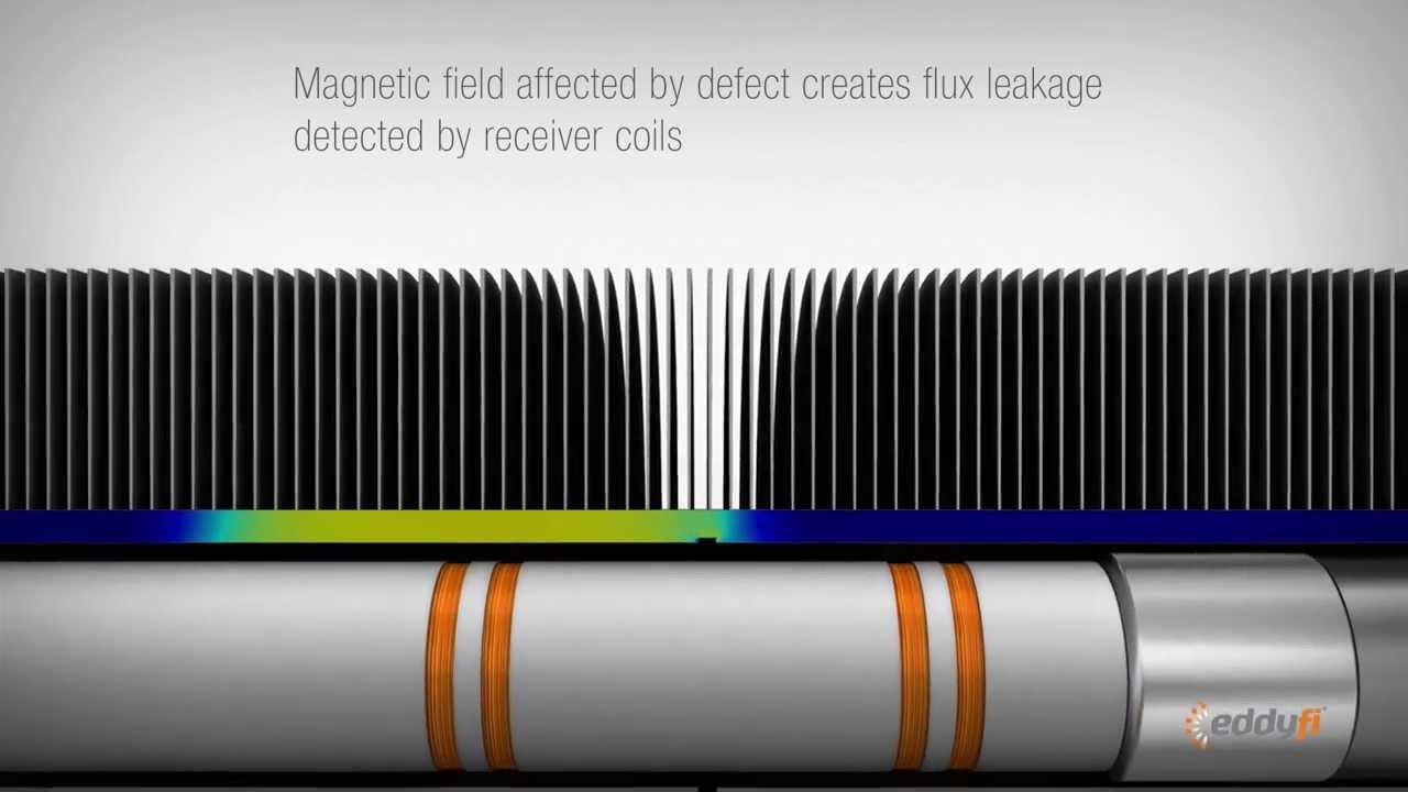 Magnetic Flux Leakage (MFL) Technology
