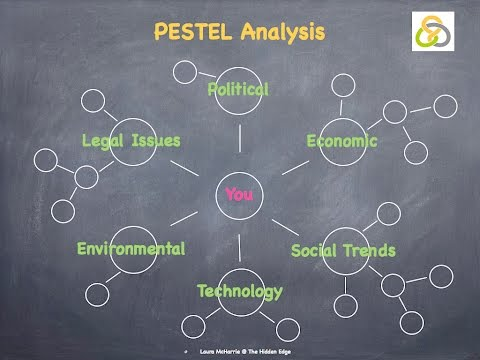 volvo pestel analysis Volvo automobile brand is studied in terms of its swot analysis, product portfolio, competition and stp.