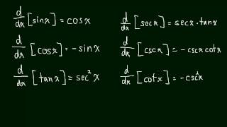 10.4 u-substitution trig functionsap calculus problems