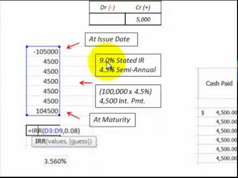 Bond Effective Interest Rate Calculation Using Internal Rate Of