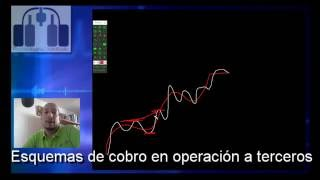 Los esquemas de cobro en operación a terceros en Forex