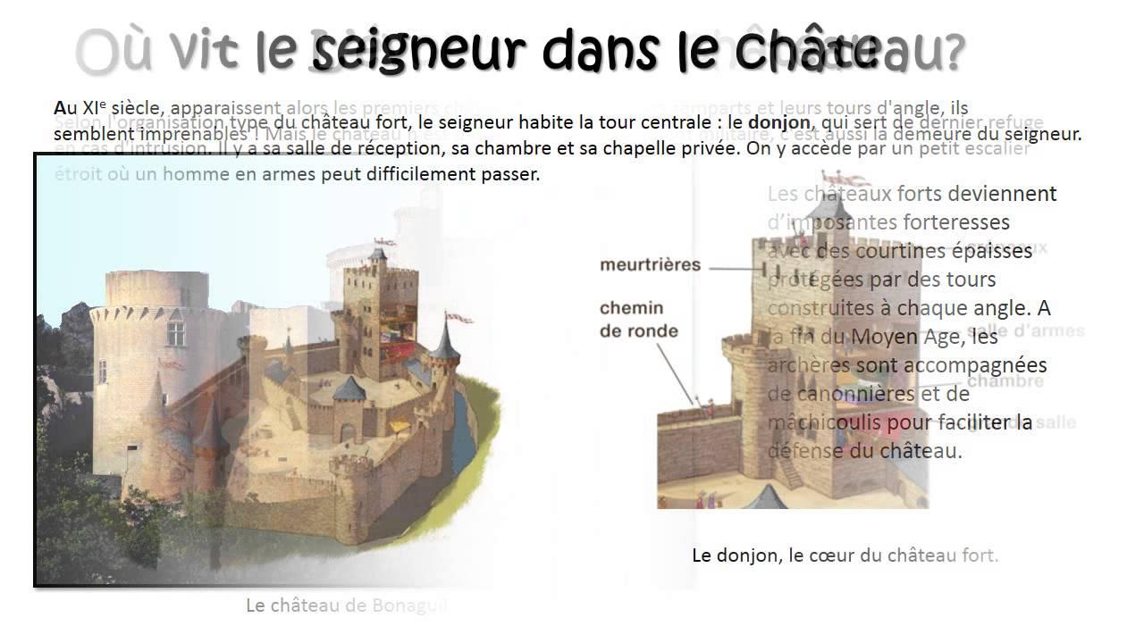 Préférence Constructions du Moyen Age – Cm1 – Diaporama – TBI - YouTube EN82