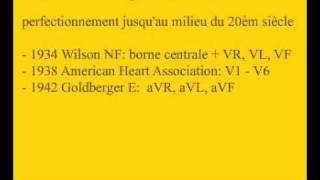 Electrocardiogramme (ECG): cours d'ecg en video