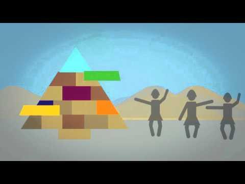 ERECI: Egyptian Renewable Energy Cluster
