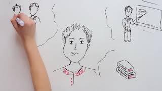 Биография Тургенева: скрайбинг-видео