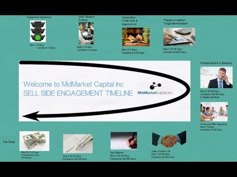 Chicago Business Broker Sell Side Engagement Timeline | Mid Market Capital, Inc
