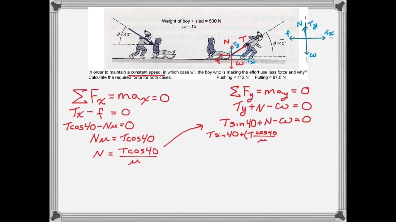 Boy Pulling Sled Newton S Law Problem